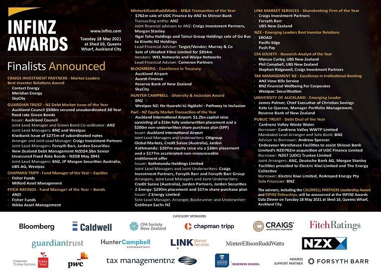 2021+INFINZ+Finalists+ADVERT+FINAL